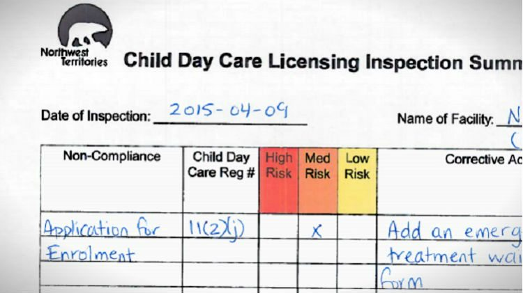 Example of a dayhome inspection summary